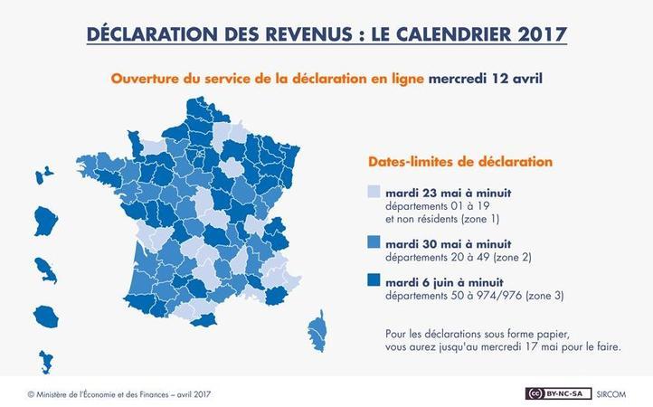 Declaration Des Impots Sur Le Revenu Economie Et Emploi
